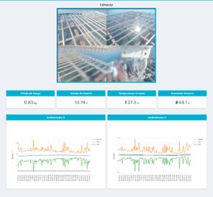 Pantalla de monitorización datos sensores